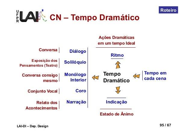 UFPRLAI-DI – Dep. Design 95 / 67RoteiroTempoDramáticoTempo emcada cenaRitmoAções Dramáticasem um tempo IdealDiálogoSolilóq...