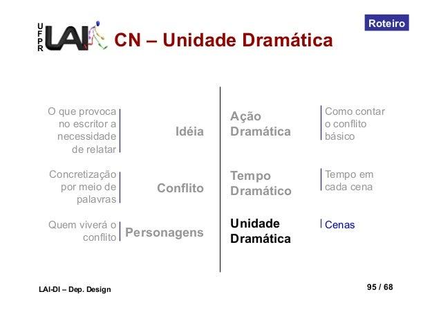 UFPRLAI-DI – Dep. Design 95 / 68RoteiroIdéiaO que provocano escritor anecessidadede relatarConcretizaçãopor meio depalavra...