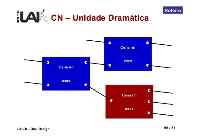 UFPRLAI-DI – Dep. Design 95 / 71RoteiroCena nnxxxxCena nnxxxxCena nnxxxxCN – Unidade Dramática