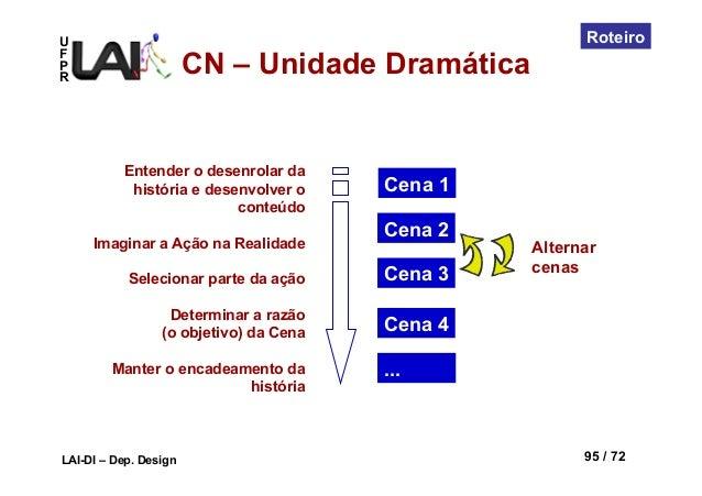 UFPRLAI-DI – Dep. Design 95 / 72RoteiroCena 1Cena 2Cena 3Cena 4...Entender o desenrolar dahistória e desenvolver oconteúdo...