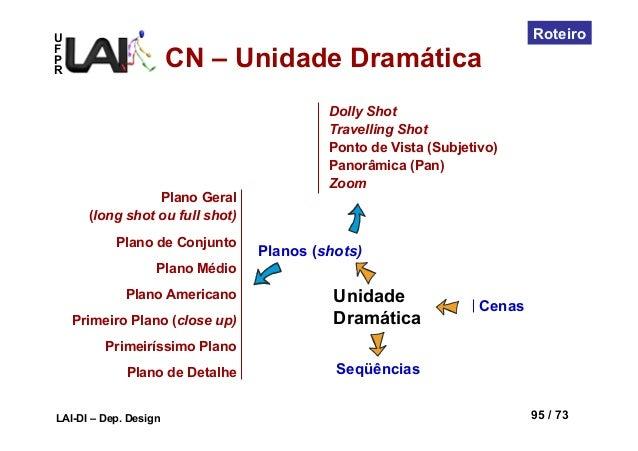 UFPRLAI-DI – Dep. Design 95 / 73RoteiroUnidadeDramáticaCenasPlanos (shots)Plano Geral(long shot ou full shot)Plano de Conj...