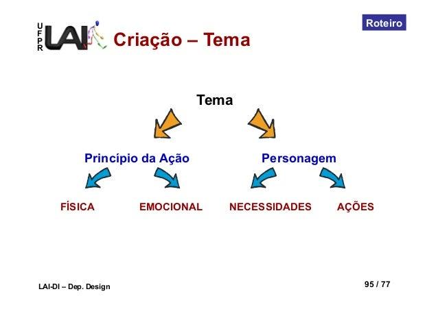 UFPRLAI-DI – Dep. Design 95 / 77RoteiroTemaPrincípio da Ação PersonagemFÍSICA EMOCIONAL NECESSIDADES AÇÕESCriação – Tema
