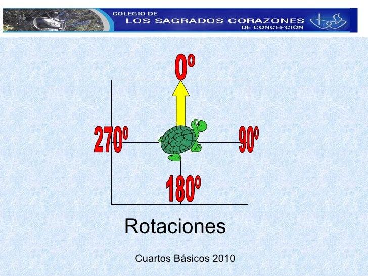 Rotaciones  Cuartos Básicos 2010 0º 90º 180º 270º