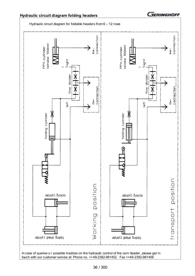 geringhoff operating instructions rota disc 2003 49 638?cb=1469449676 geringhoff operating instructions rota disc 2003 Thermostat Wiring Diagram at gsmportal.co