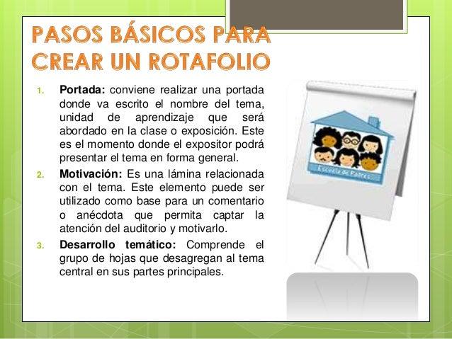 Rotafolio for Pasos para realizar una exposicion