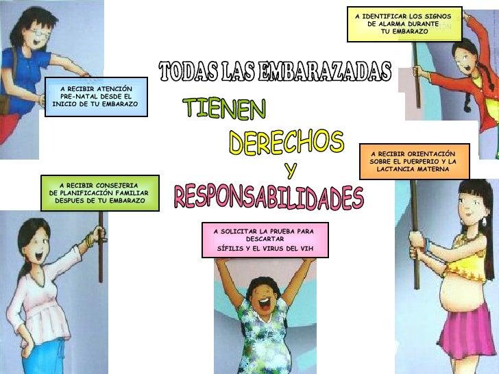 TODAS LAS EMBARAZADAS TIENEN DERECHOS Y RESPONSABILIDADES A RECIBIR CONSEJERIA  DE PLANIFICACIÓN FAMILIAR  DESPUES DE TU E...