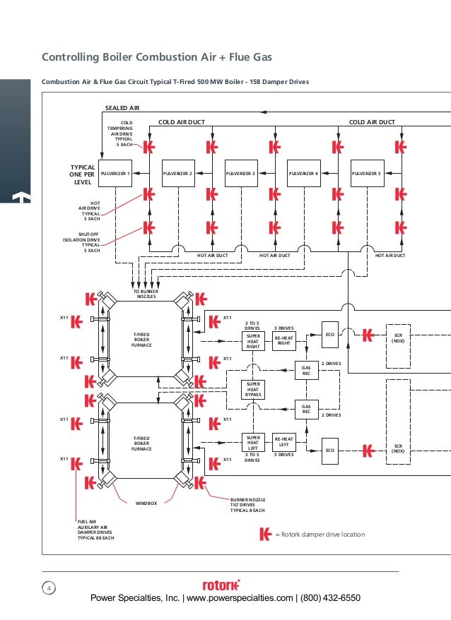 wiring diagram for an electronic flue damper   44 wiring
