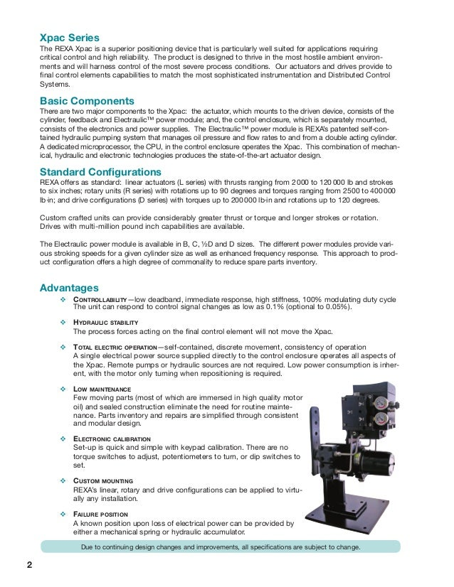 Electro-Hydraulic Linear Actuators for Industrial Valves
