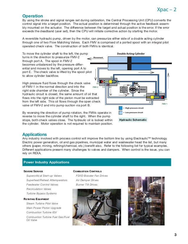 Cowans Double Acting Hydraulic Valve Actuator - BerkshireRegion