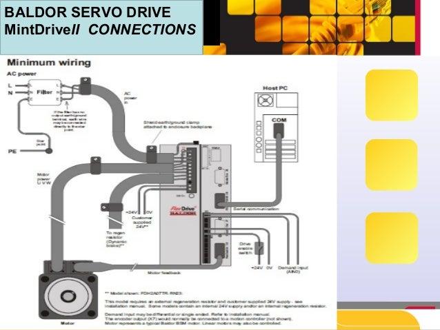 rotary cutter rh slideshare net Baldor 5HP 230V Wiring-Diagram Baldor Industrial Motor Wiring Diagram