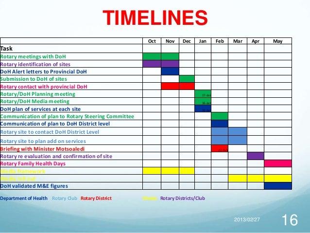 implementation plan sample