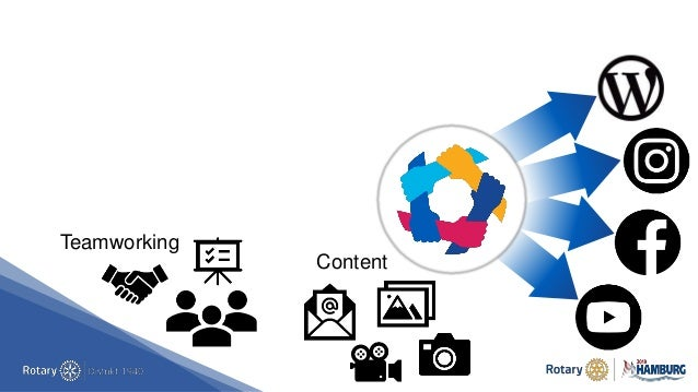 Content Teamworking Tools