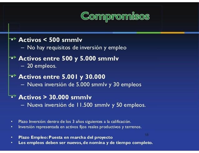 Los incentivos que otorga el Regimen Franco Colombiano para lasempresas se decidan a invertir en Colombia, son:   1.Incent...