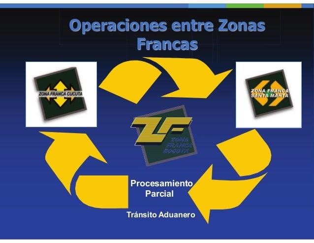 Operaciones Entre Usuarios                de       la misma Zona Franca• Compra venta demercancías• Almacenaje• Procesamie...