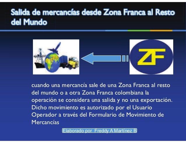 Salida de Mercancías de Zona     Franca al Resto del Mundo•   Vía Aérea•Tránsito Aduanero• Continuación de  Viaje• D.T.A.I.