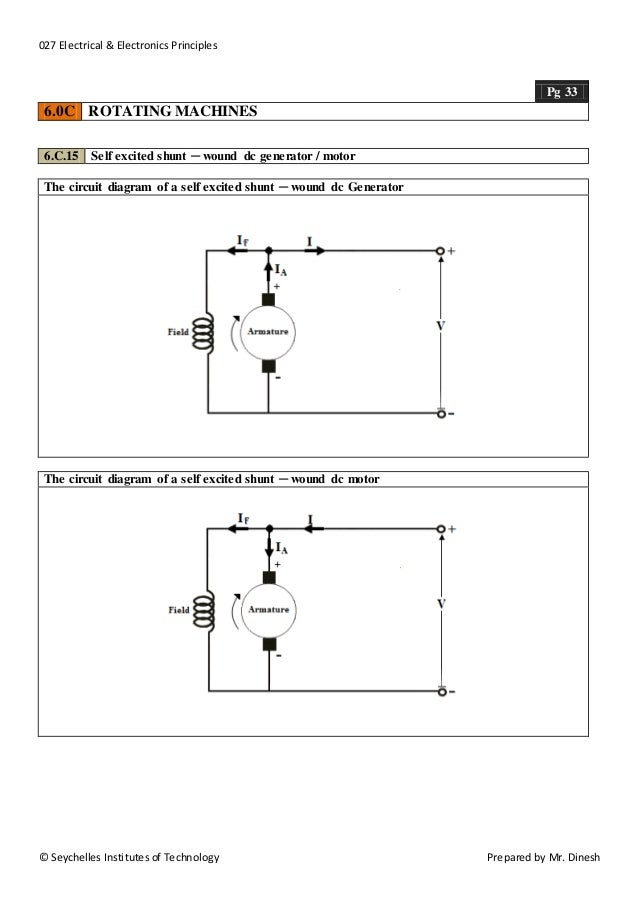 Rotating machines part 3 on 4 wire ac motor wiring, shunt motor wiring, series wound electric motors, compound wound dc motor wiring, series wound dc motor diagram,