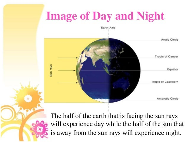 describe the relationship between rotation of earth and day night