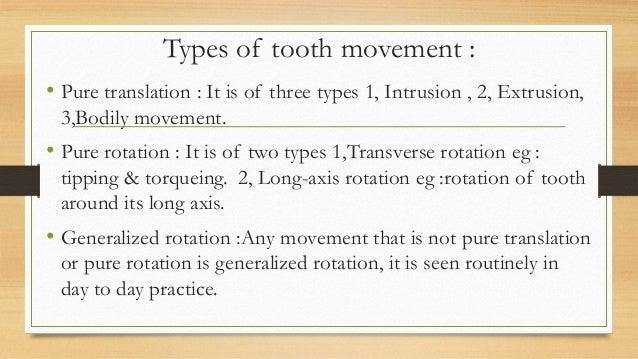 Rotation of teeth & its management Slide 3