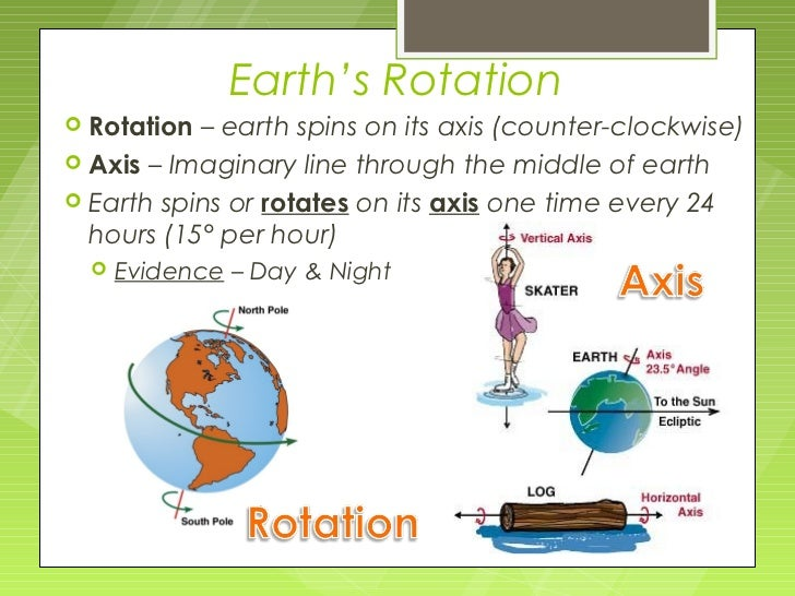how to teach rotation and revolution of the earth