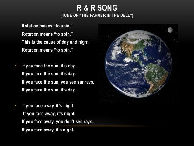 planets rotation and revolution - photo #28