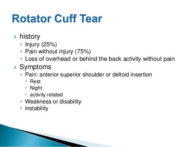Rotator Cuff Disorder