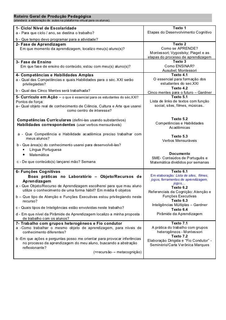 Roteiro Geral de Produção Pedagógica(atenderá a elaboração de aulas na plataforma virtual para os alunos). 1- Ciclo/ Nível...