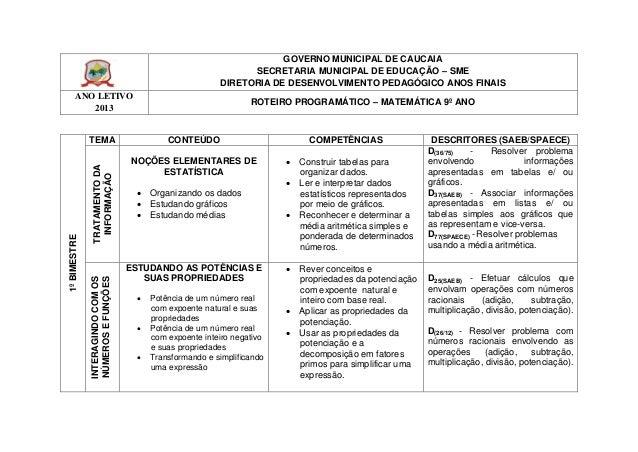 GOVERNO MUNICIPAL DE CAUCAIA                                                                SECRETARIA MUNICIPAL DE EDUCAÇ...