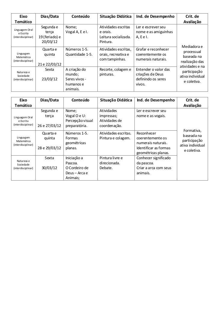 Plano de aula educação infantil semanal