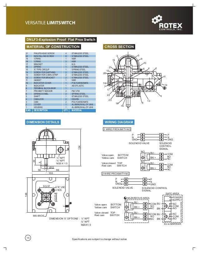 ROTEX Controls Industrial NEMA 4 and NEMA 7 Limit Switch Catalog