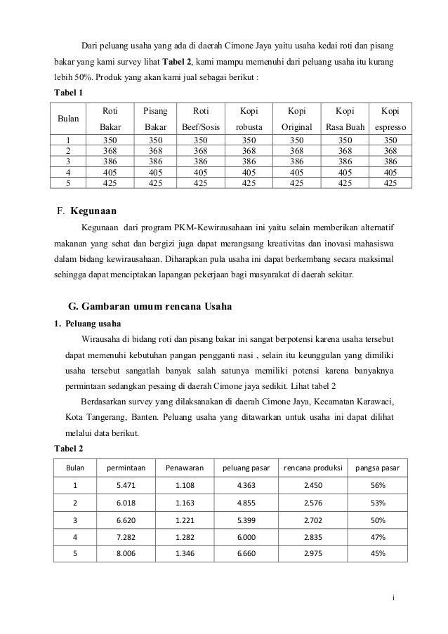 Proposal Usaha Roti Bakar.pdf