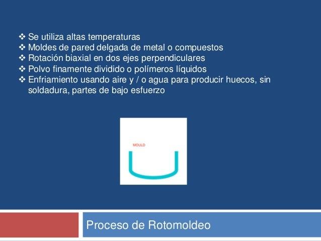 Se utiliza altas temperaturas Moldes de pared delgada de metal o compuestos Rotación biaxial en dos ejes perpendicular...