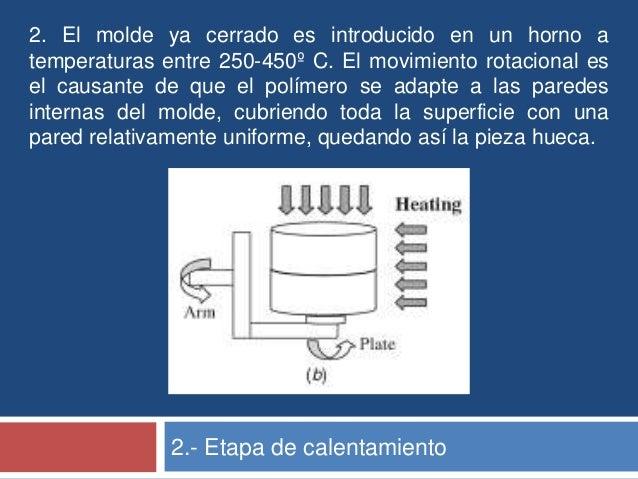 2. El molde ya cerrado es introducido en un horno atemperaturas entre 250-450º C. El movimiento rotacional esel causante d...
