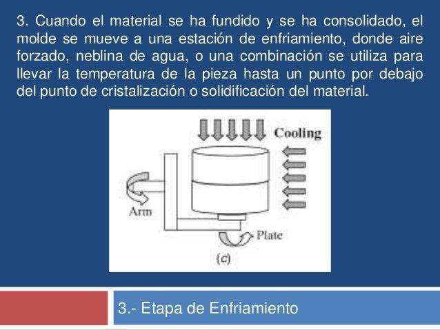 3. Cuando el material se ha fundido y se ha consolidado, elmolde se mueve a una estación de enfriamiento, donde aireforzad...