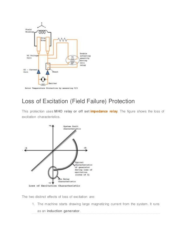 rotor earth fault protection of electric generator
