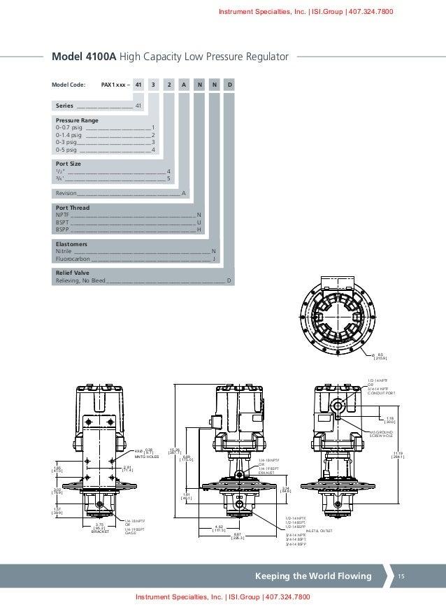 Luxury Rotork 200 000 07 Wiring Diagram Gift - Wiring Diagram Ideas ...