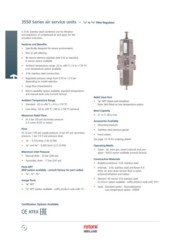 Rotork Midland ACS 3550 Compressed Air/Gas Filter Regulator