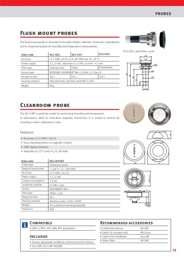 Rotronic Instruments Temperature, Humidity, Flow, Pressure