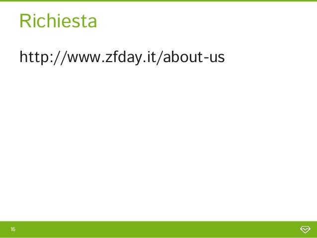 Richiesta     http://www.zfday.it/about-us     http://www.zfday.it/about-us16