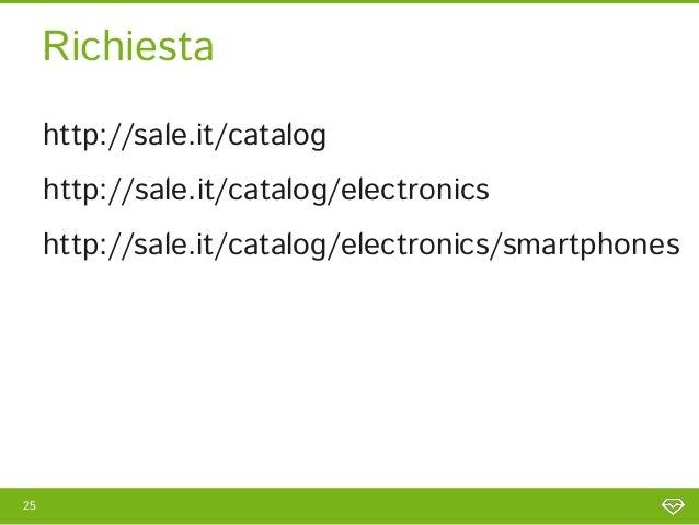 Richiesta     http://sale.it/catalog     http://sale.it/catalog     http://sale.it/catalog/electronics     http://sale.it/...