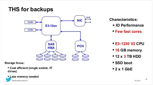 THS for backups GbE  NIC  DIMM  + IO Performance  E3-12xx  • Few fast cores  DIMM  SAS HBA  Storage focus:  • Cost efficie...