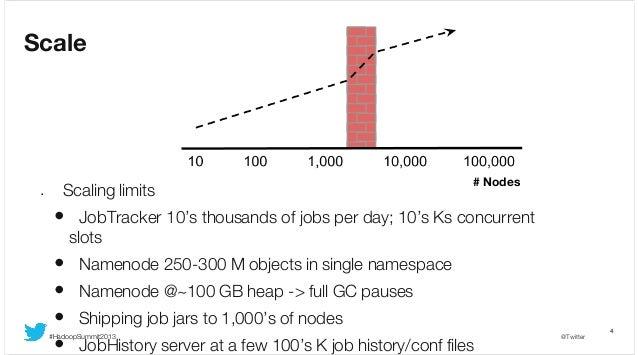 Scale  •  Scaling limits  # Nodes  • JobTracker 10's thousands of jobs per day; 10's Ks concurrent slots  • • • •  Namenod...