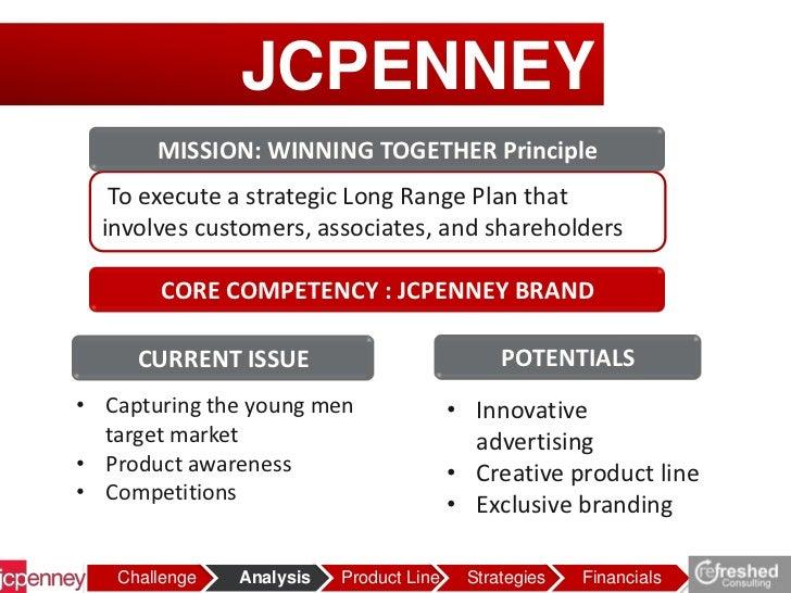 J.C. Penney's 3-Part Turnaround Strategy (JCP)