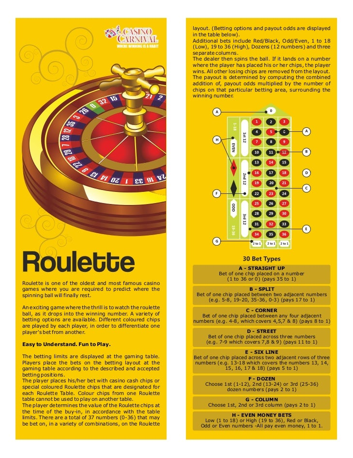 how to play roulette casino game