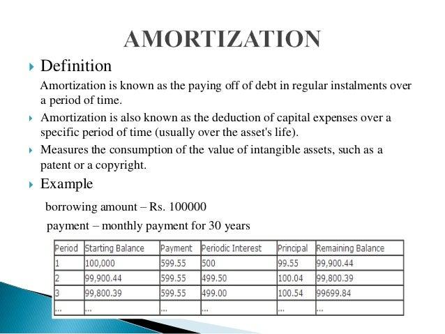 depreciation  u0026 amortisation