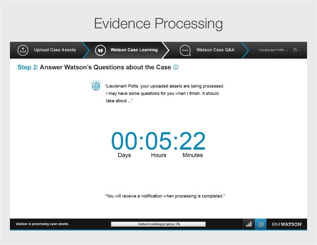 Maria Hernandez & Associates Case Study Analysis & Solution