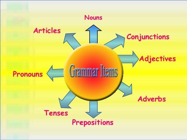 Nouns     Articles                                   Conjunctions                                      AdjectivesPronouns ...