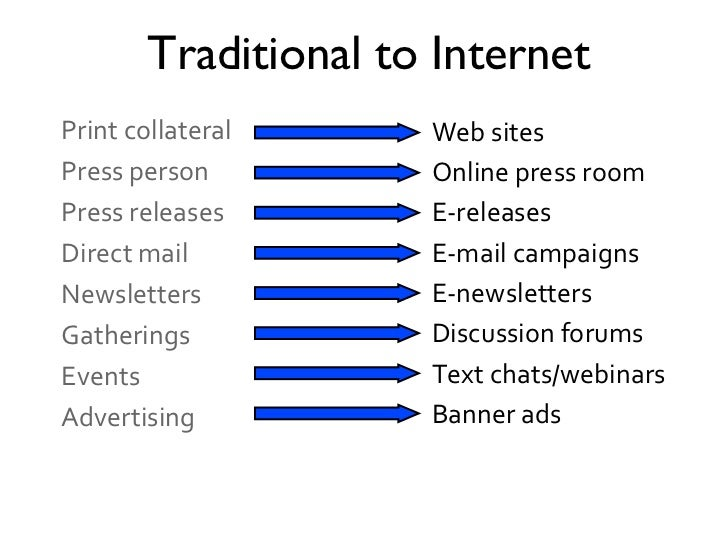 Traditional to Internet Print collateral Press person Press releases Direct mail Newsletters Gatherings Events Advertising...