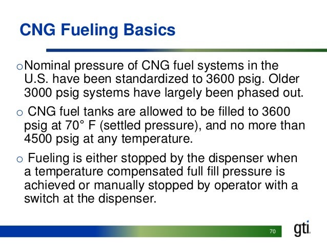 what is the full form of cng gas