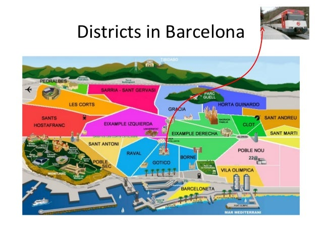 Districts in Barcelona