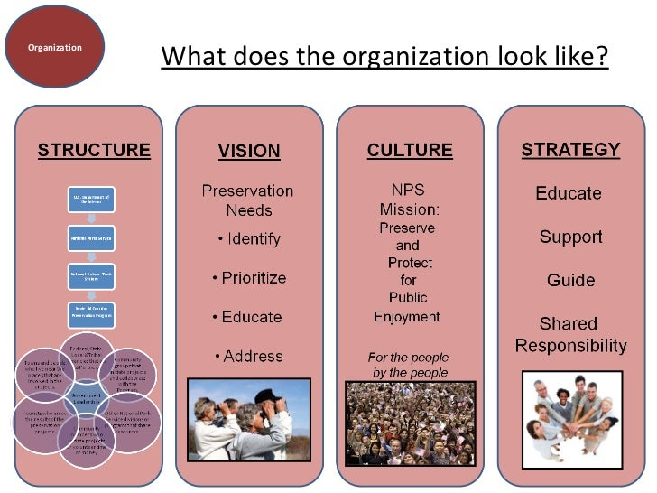 organizational learning case synopsis Model of organizational learning: lesson summary organizational change is about the process of changing what is organizational change - theory & example.